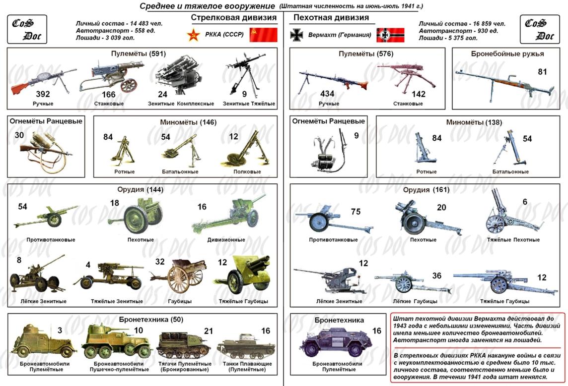 усиления штаб танкового полка вермахта примере кофточки видео